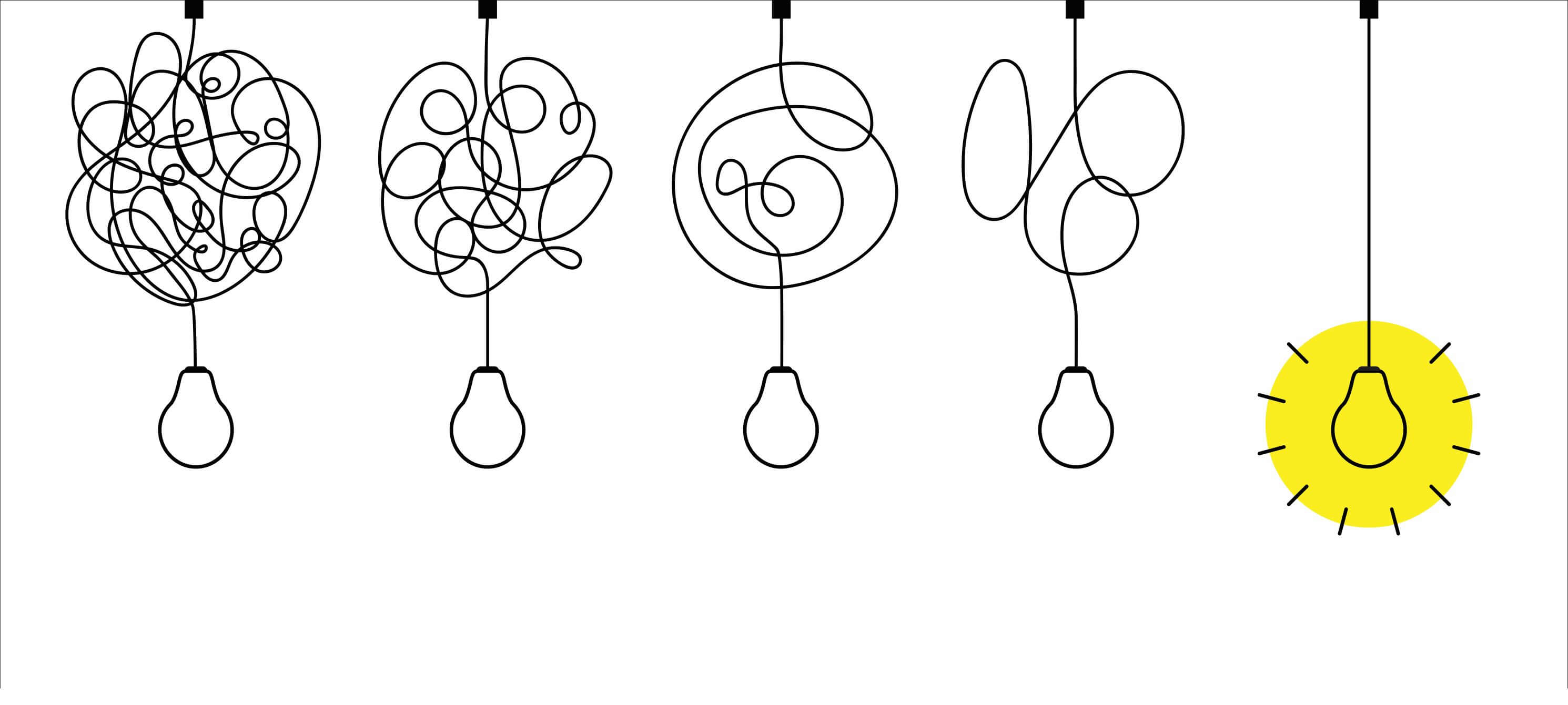 4 lightbulbs with jumbled cords becoming gradually untangled and one lightbulb with a straight cord highlighted in yellow