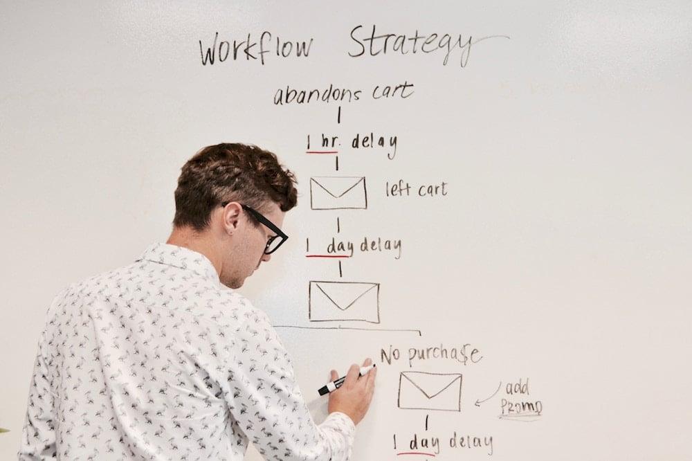 Digital Marketing Campaign Strategy By Refuel