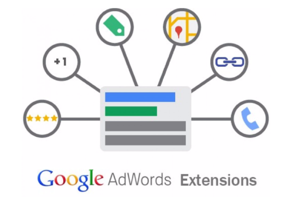 A lesson in Google Ad Extensions