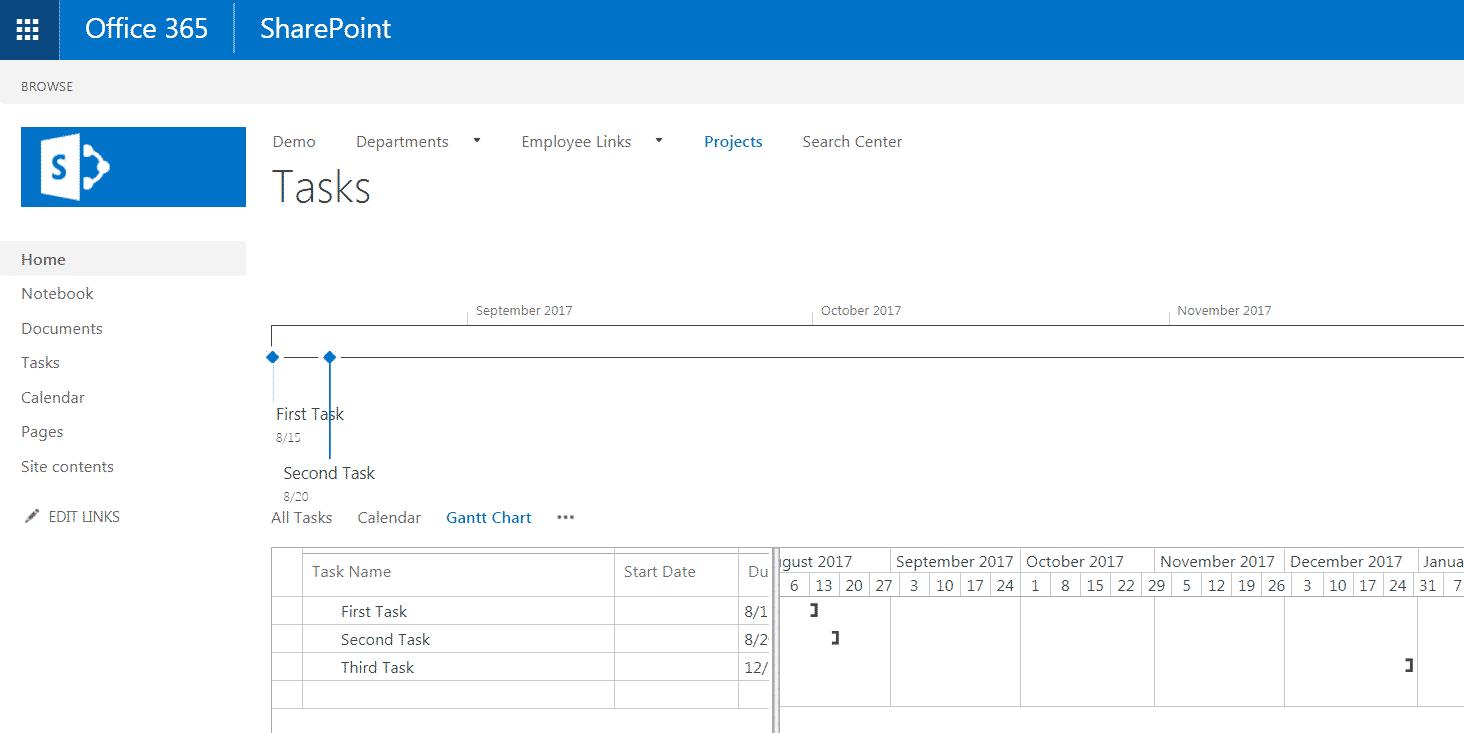 SharePoint Online Gantt Chart